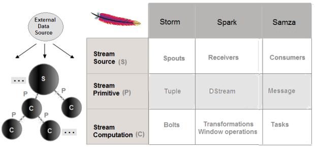 Apache-concepts2
